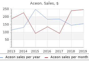 buy aceon with mastercard