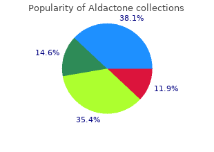 purchase aldactone 100mg on line