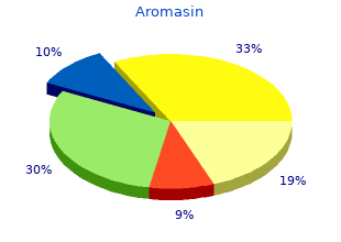 buy aromasin 25mg without a prescription