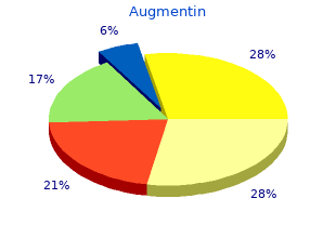 purchase augmentin toronto