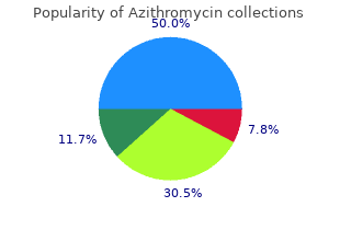 cheap 500mg azithromycin with visa
