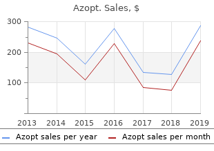 order azopt with amex