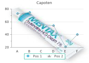 discount 25mg capoten fast delivery