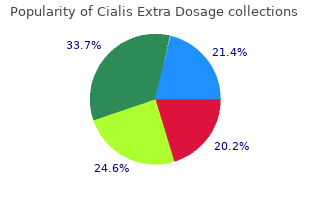 buy cialis extra dosage 60 mg cheap