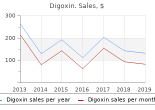 discount digoxin 0.25 mg on-line