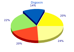 buy generic digoxin on line