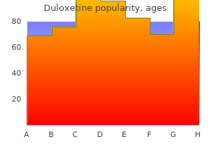 buy duloxetine once a day