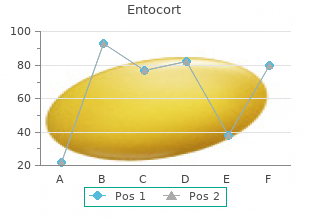purchase generic entocort