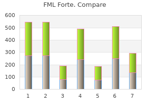 order fml forte with paypal