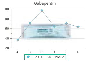 purchase gabapentin uk