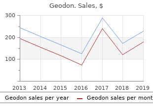 purchase cheap geodon