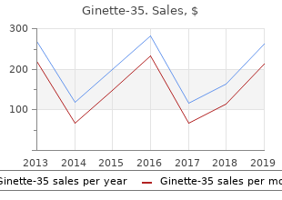 cheap 2 mg ginette-35 overnight delivery