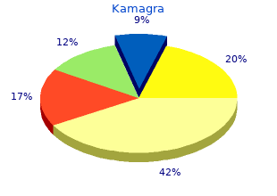 50 mg kamagra fast delivery
