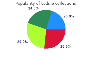 order lodine 400 mg without prescription