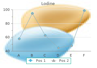 purchase lodine 400mg on-line