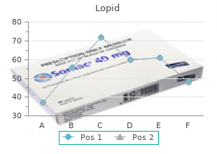 cheap lopid 300mg without a prescription