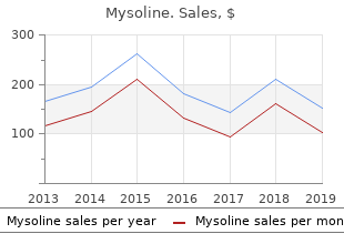 cheap 250 mg mysoline overnight delivery
