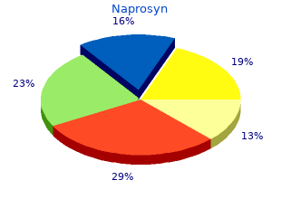 naprosyn 500mg low cost