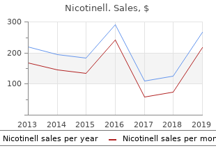 order nicotinell 17.5mg with amex