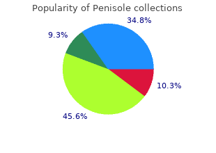 buy penisole overnight delivery