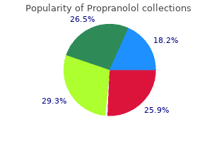 order propranolol paypal