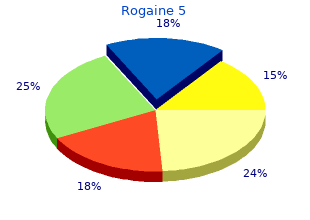 order rogaine 5 with american express