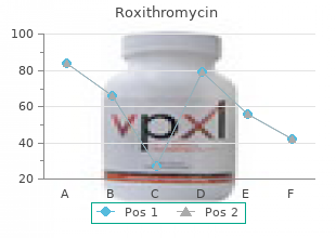 buy roxithromycin without a prescription