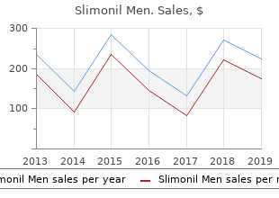 buy slimonil men us