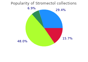 buy cheap stromectol 3mg on line