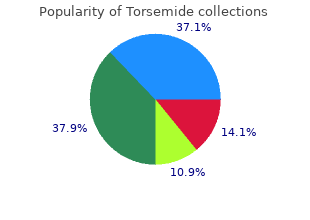 purchase 20mg torsemide with amex