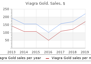 cheap viagra gold 800mg fast delivery