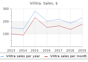 buy discount vilitra 20 mg on-line