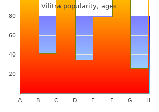 discount vilitra 40mg line