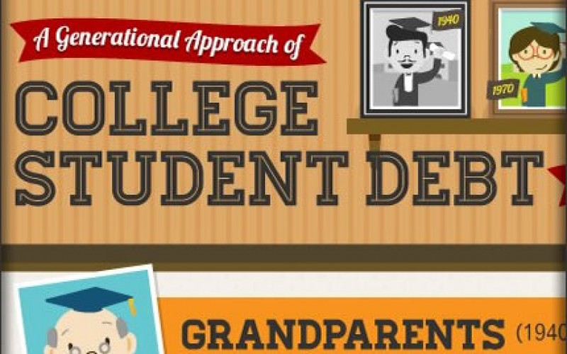 A Generational Approach to College Student Debt