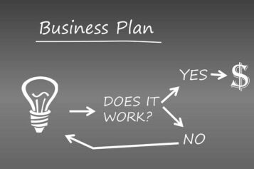 Business and Job Opportunities for the Starting Entrepreneur