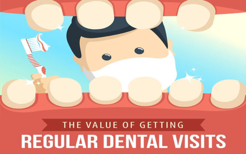 The Value of Getting Regular Dental Visits