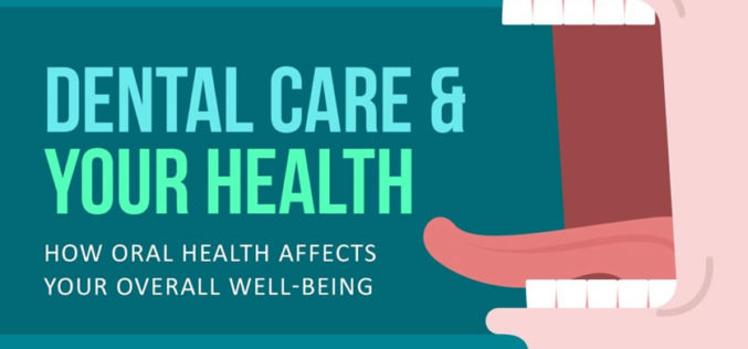 Dental Care & Your Health:  How Oral Health Affects Your Overall Well-Being
