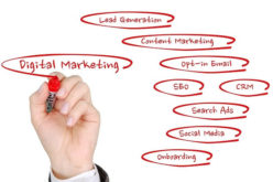 Optimize Your Business's Success With These Online Marketing Tips
