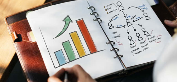 Learn How to Create an Effective 4-Step Business Marketing Strategy